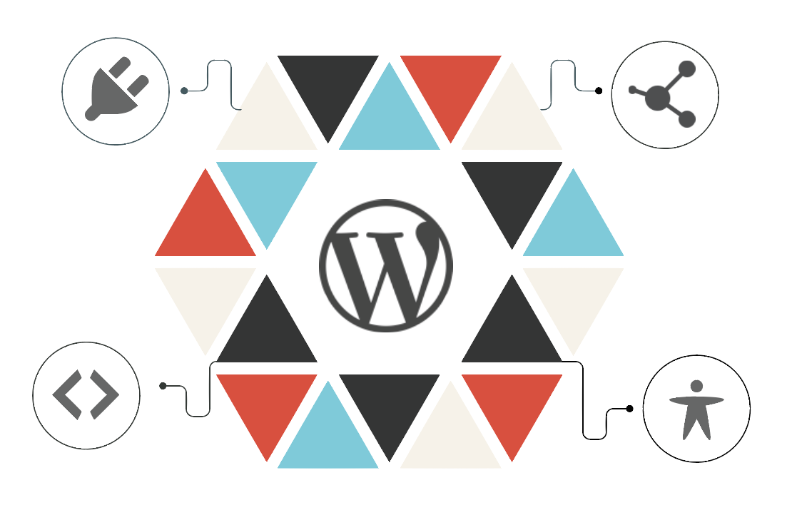 WordPress ecosystem diagram
